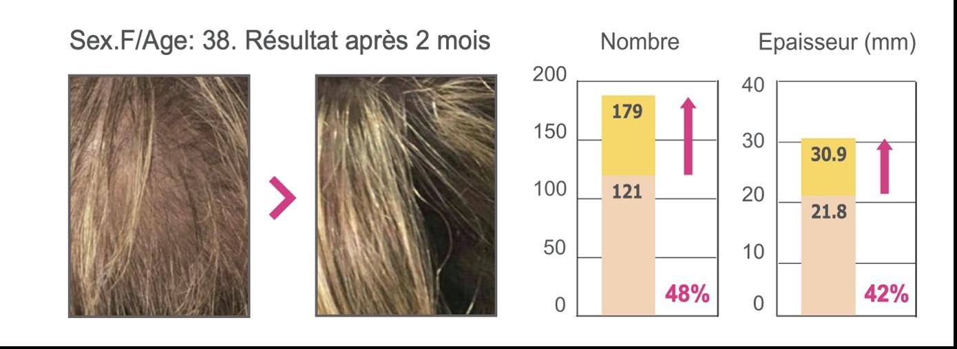 dr cyj hair
